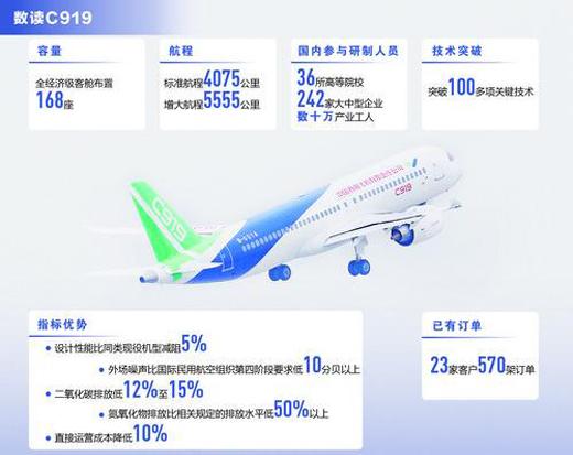 解码中国大客机