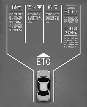 """从乘车码到ETC 交通场景为何成了支付行业""""香饽饽"""""""