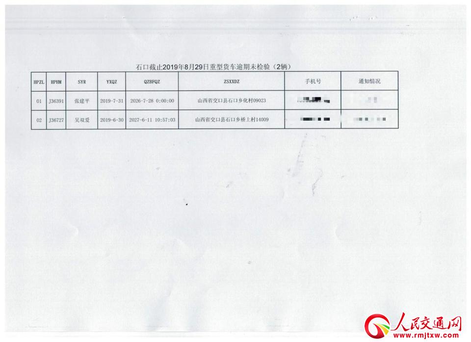 吕梁交口交警大队曝光36辆重型货车逾期未检验