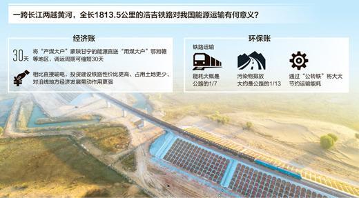 北煤南运大动脉正式开通 浩吉铁路规划年运输能力达2亿吨