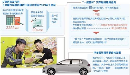 """""""一成首付""""就可把新车开回家 汽车融资租赁市场亟须规范"""