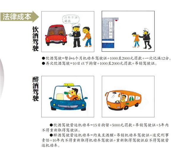 """黑龙江交警手绘漫画 帮你算算酒驾""""恐怖成本"""""""