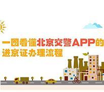 北京警方:即日起外埠小客车进京证暂停现场办理