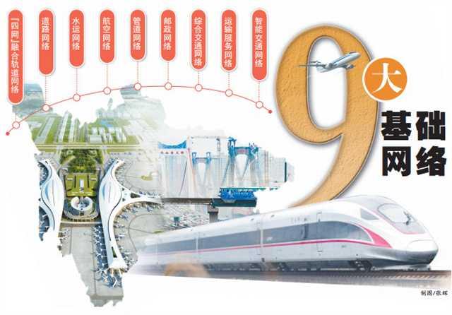 交通运输9大基础网络 重庆这样建